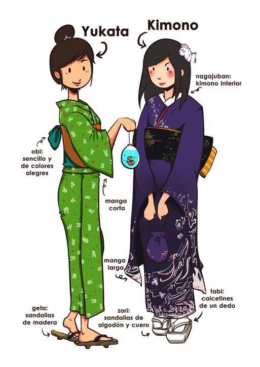 cach mac kimono va yukata2